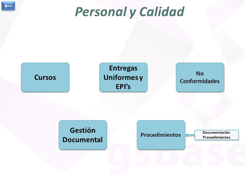 Entregas Uniformes y EPI's Documentación Procedimientos