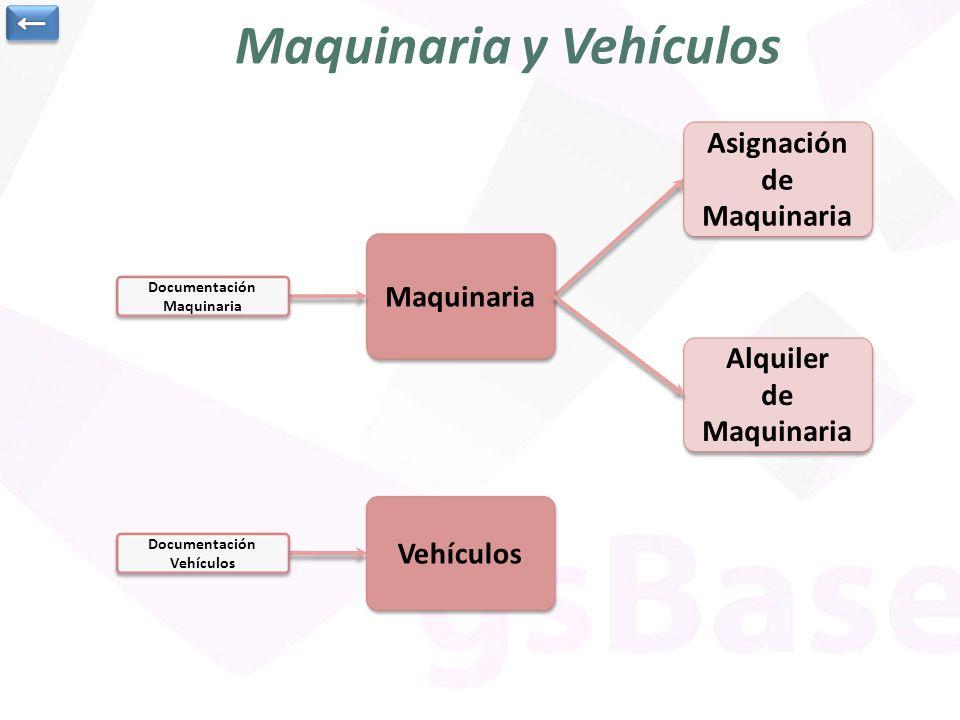 Maquinaria y Vehículos