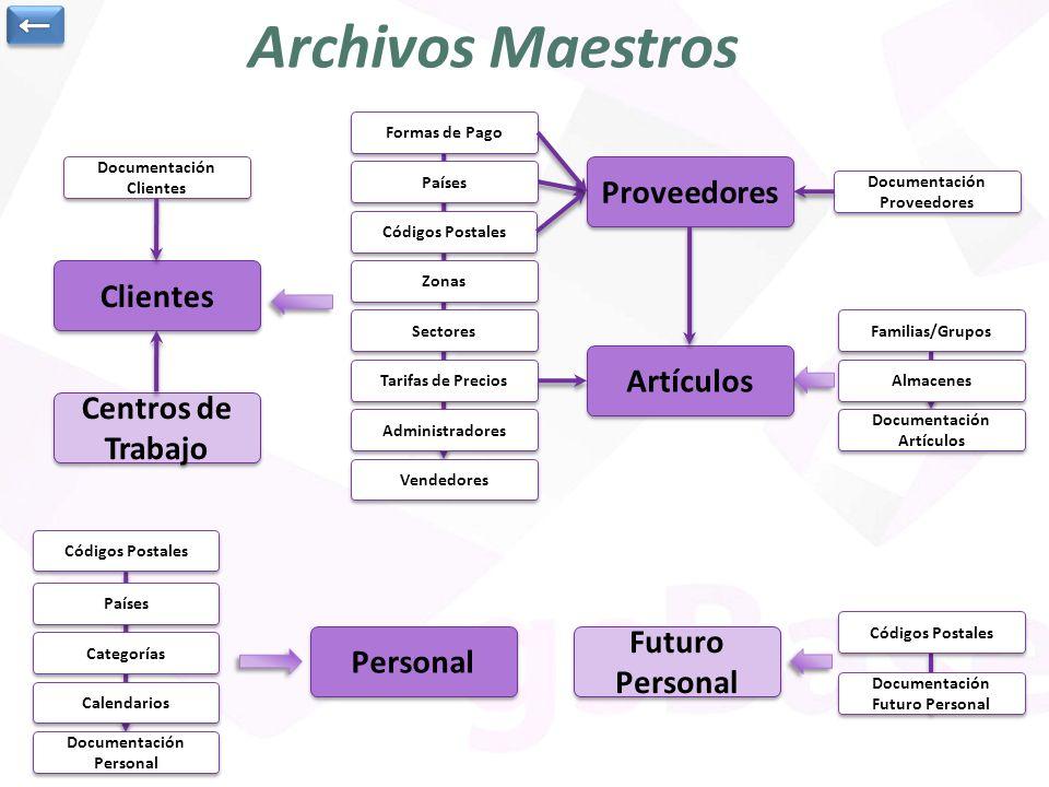 Archivos Maestros Proveedores Clientes Artículos Centros de Trabajo