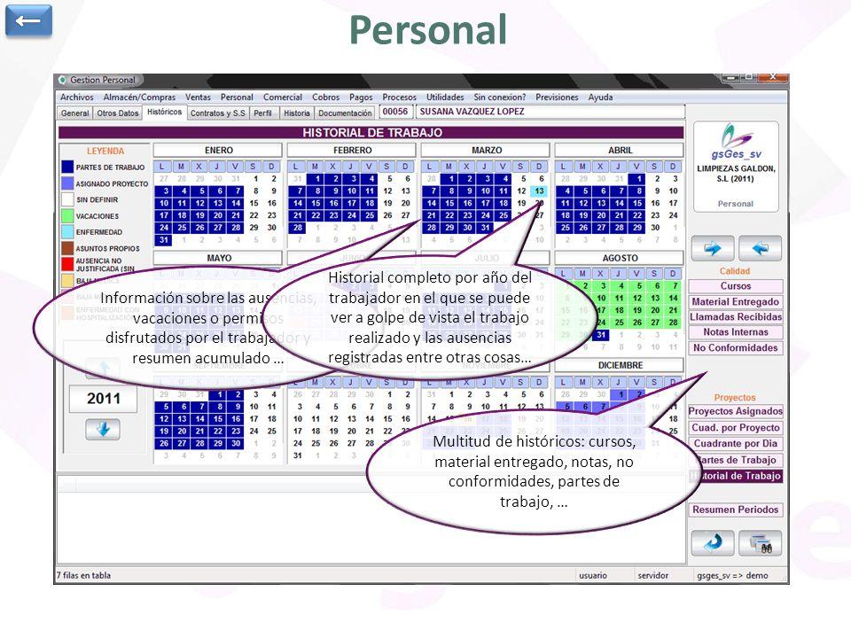 ← Personal. Detalle del horario ocupado, haciendo click podemos ver en la lista el proyecto en el que trabaja en ese horario.