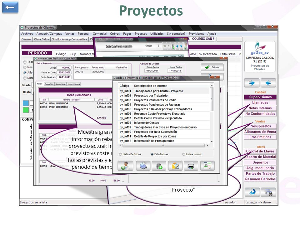 ← Proyectos.