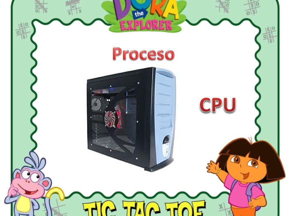 Proceso CPU