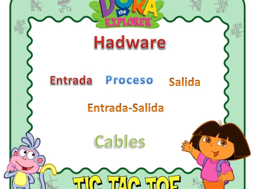 Hadware Entrada Proceso Salida Entrada-Salida Cables