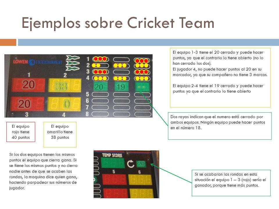 Ejemplos sobre Cricket Team