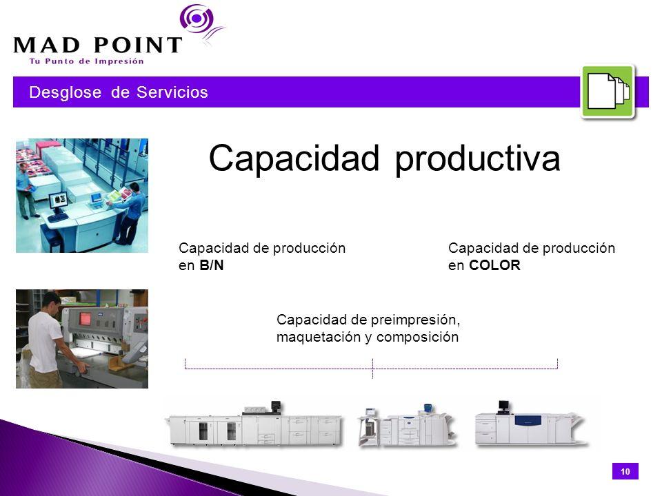 Capacidad productiva Desglose de Servicios