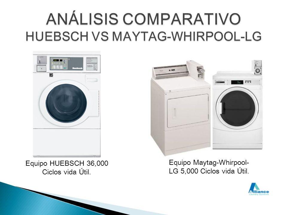 ANÁLISIS COMPARATIVO HUEBSCH VS MAYTAG-WHIRPOOL-LG