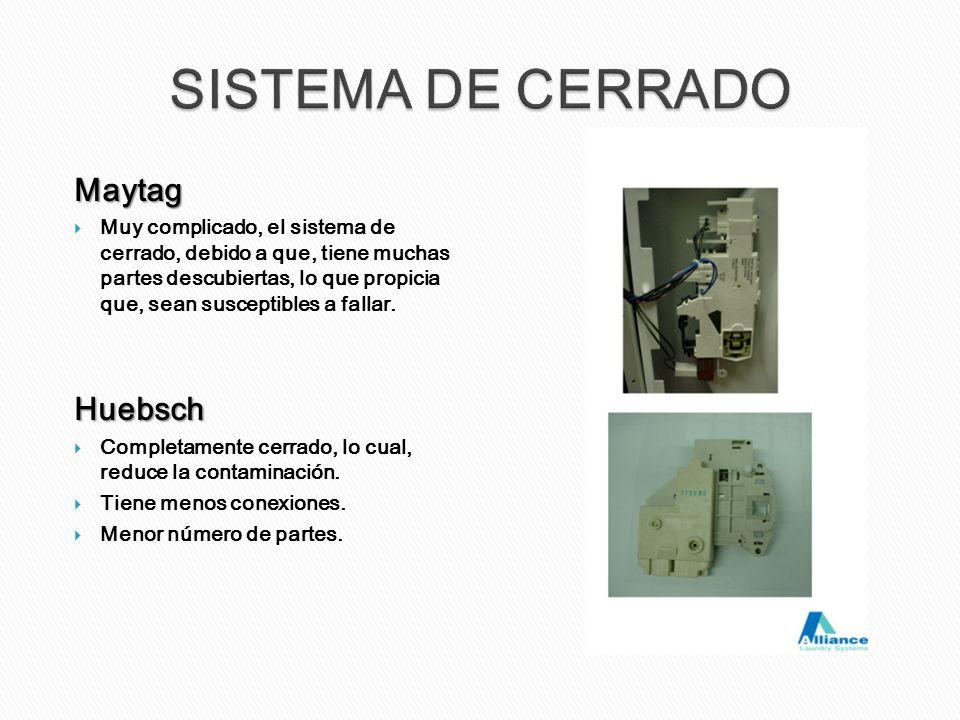 SISTEMA DE CERRADO Maytag Huebsch