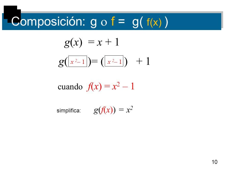 Composición: g  f = g( f(x) )