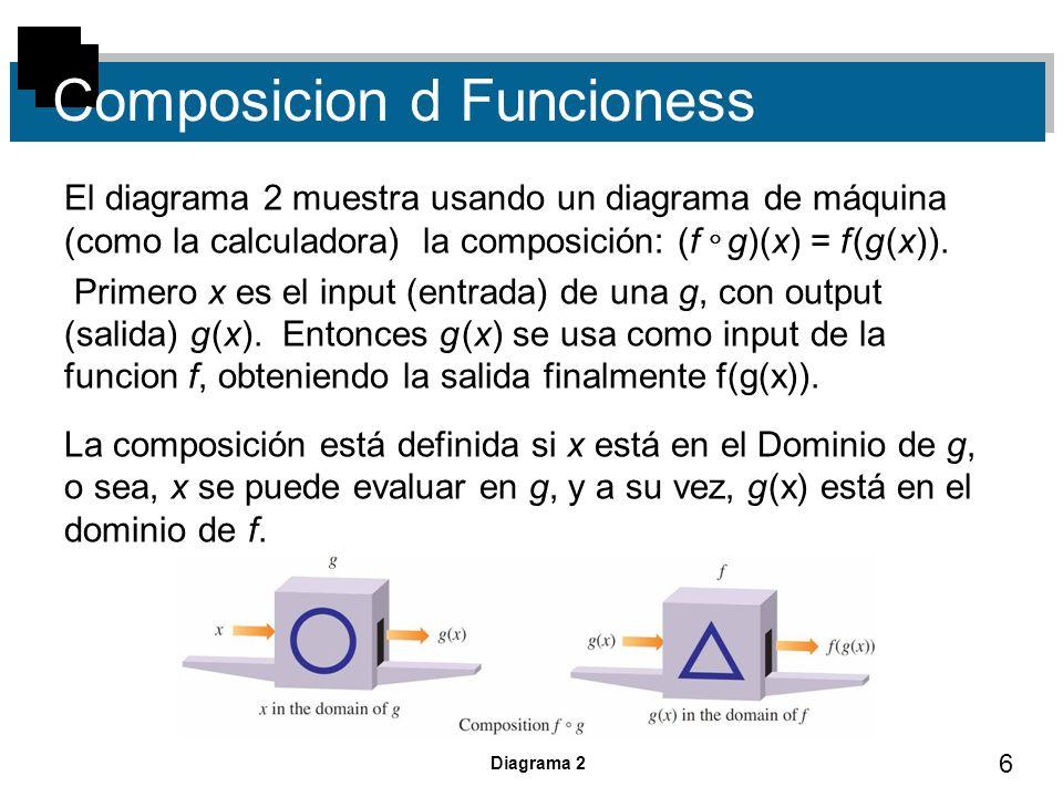 Composicion d Funcioness