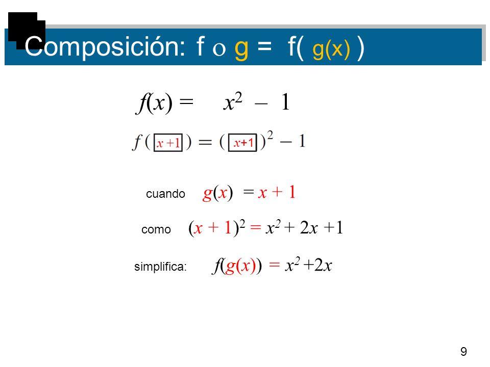 Composición: f  g = f( g(x) )