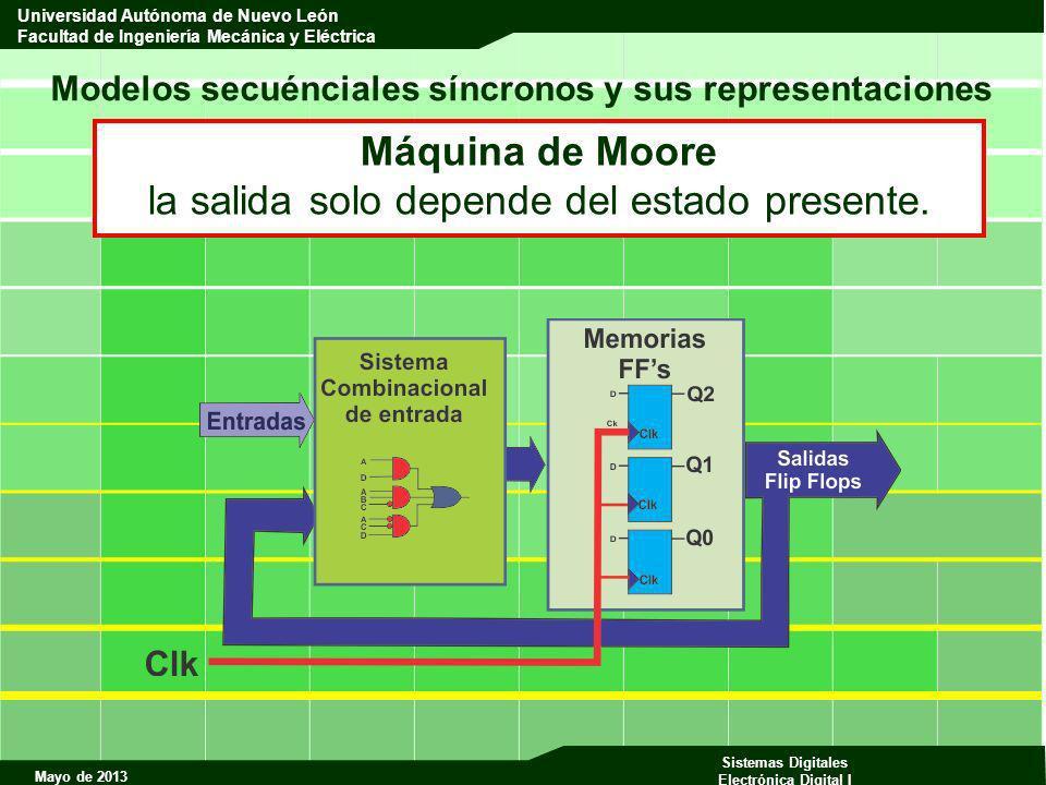 Modelos secuénciales síncronos y sus representaciones