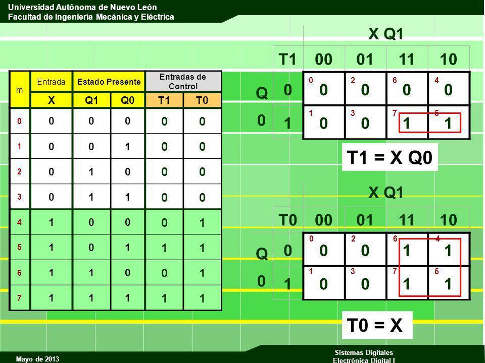 X Q1 T1. 00. 01. 11. 10. Q0. 1. m. Entrada. Estado Presente. Entradas de Control. X. Q1.