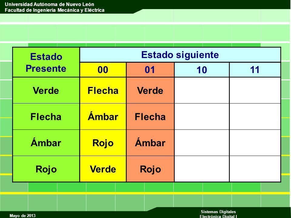 Estado Presente Estado siguiente 00 01 10 11 Verde Flecha Ámbar Rojo