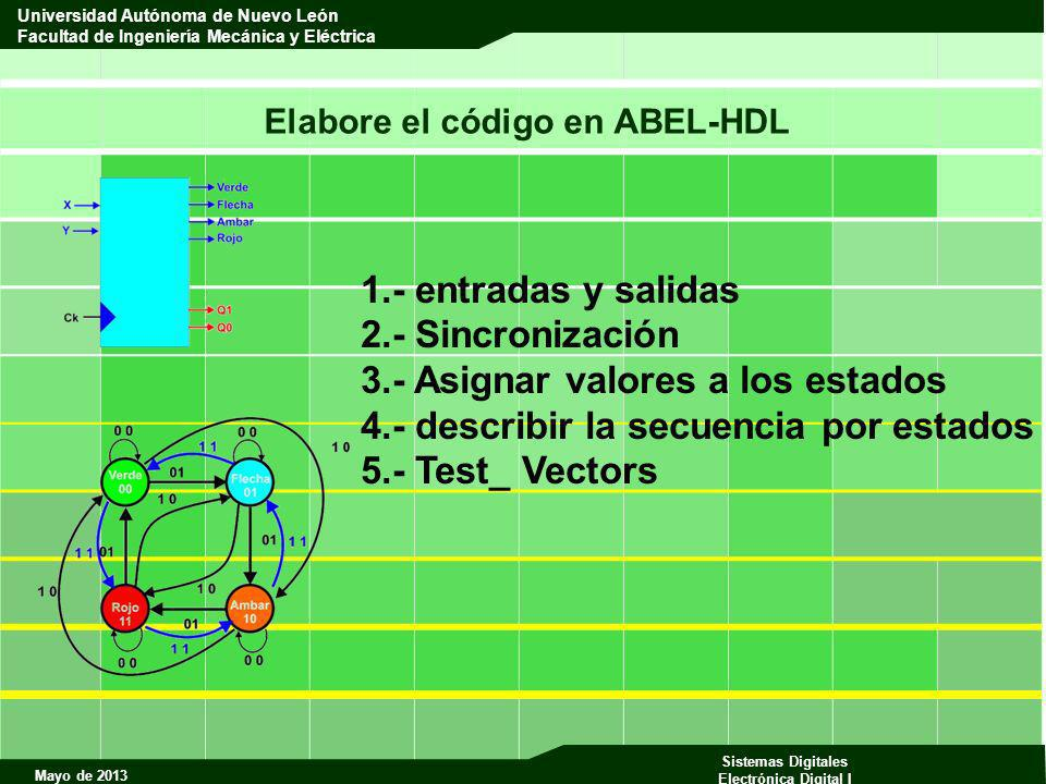 Elabore el código en ABEL-HDL