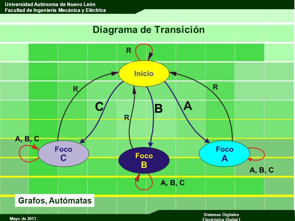 Diagrama de Transición
