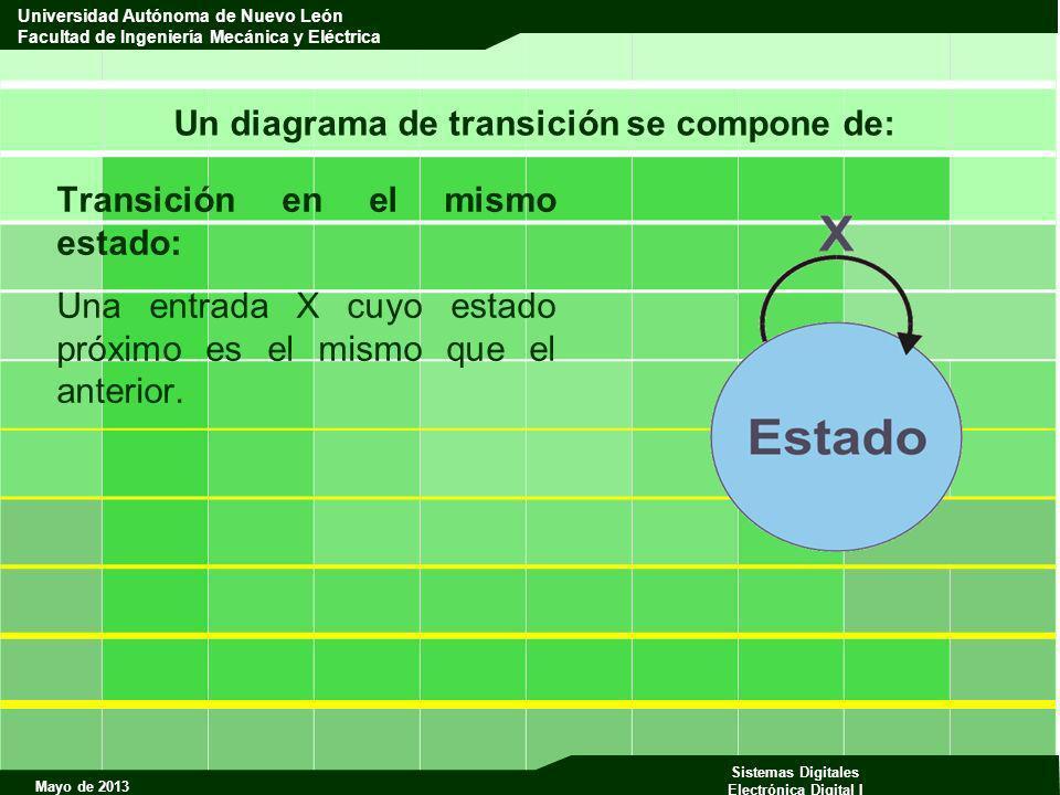Un diagrama de transición se compone de: