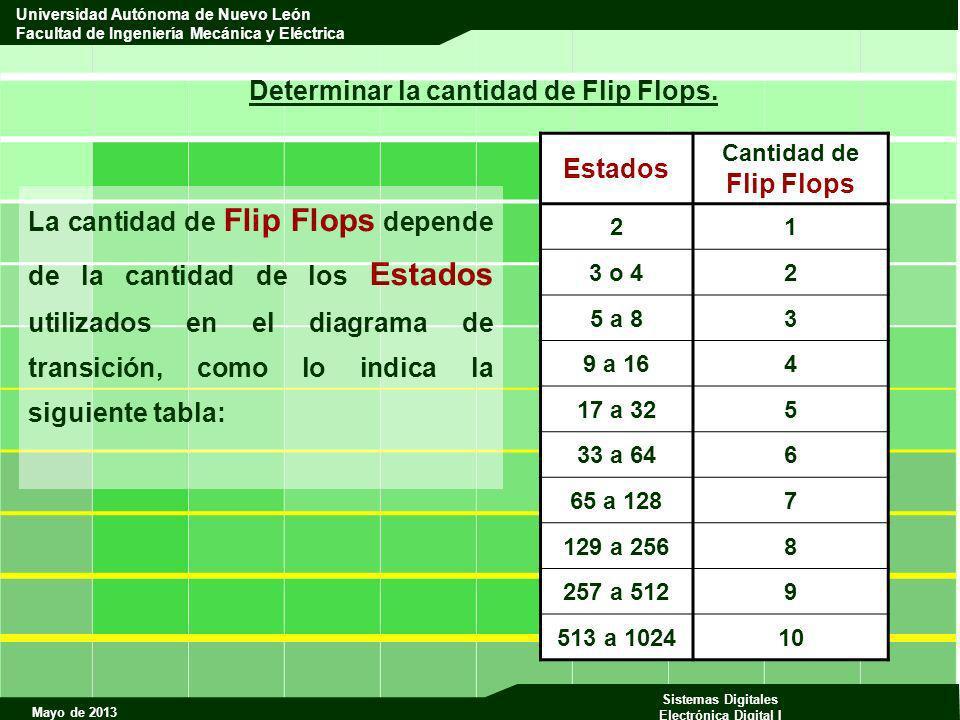 Determinar la cantidad de Flip Flops.