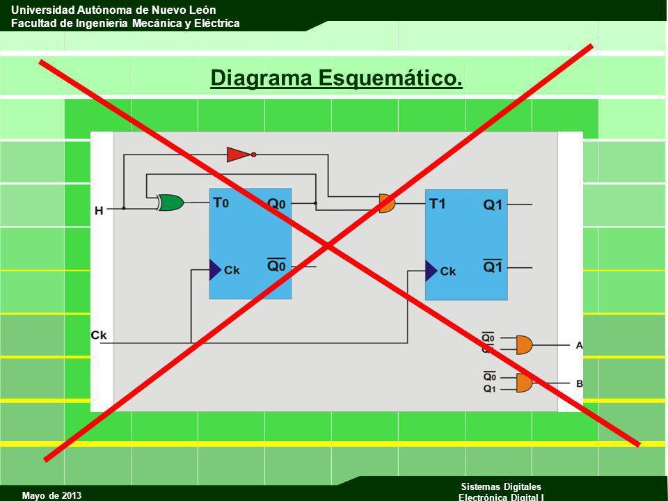 Diagrama Esquemático.