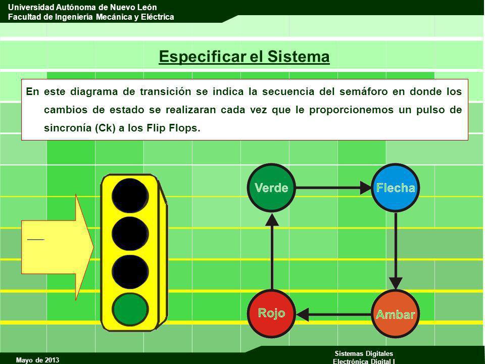 Especificar el Sistema
