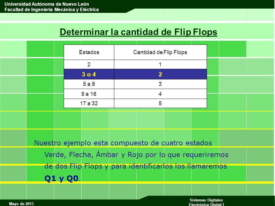 Determinar la cantidad de Flip Flops