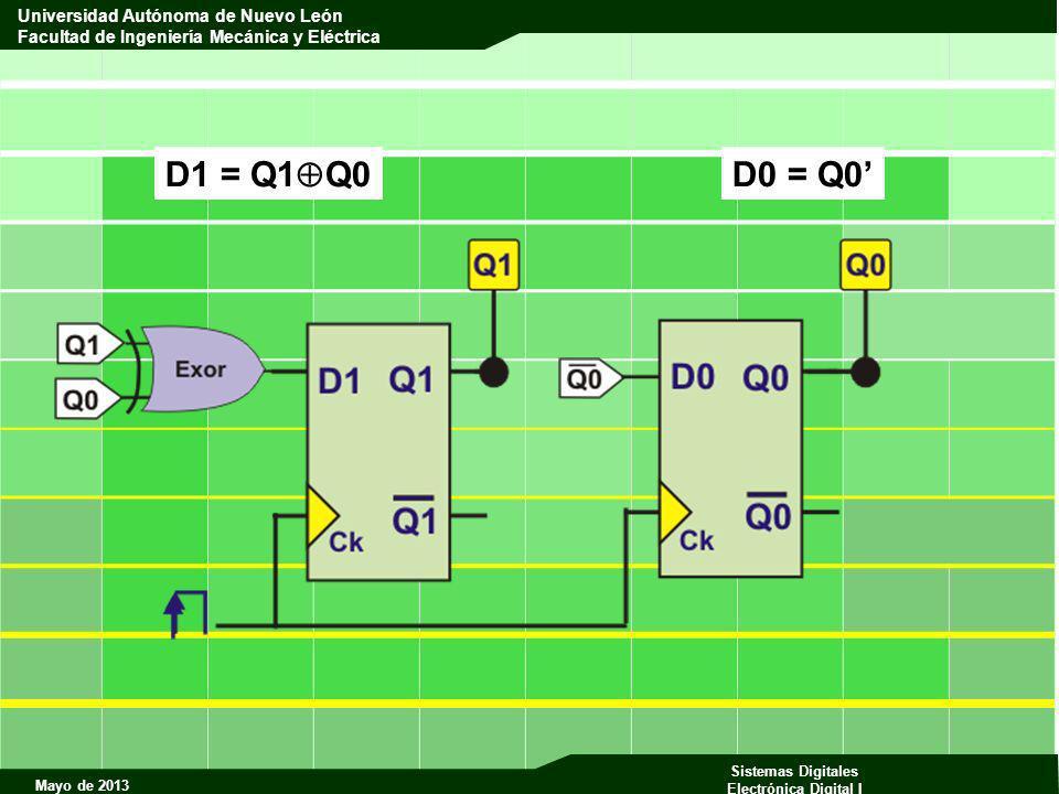 D1 = Q1Q0 D0 = Q0'