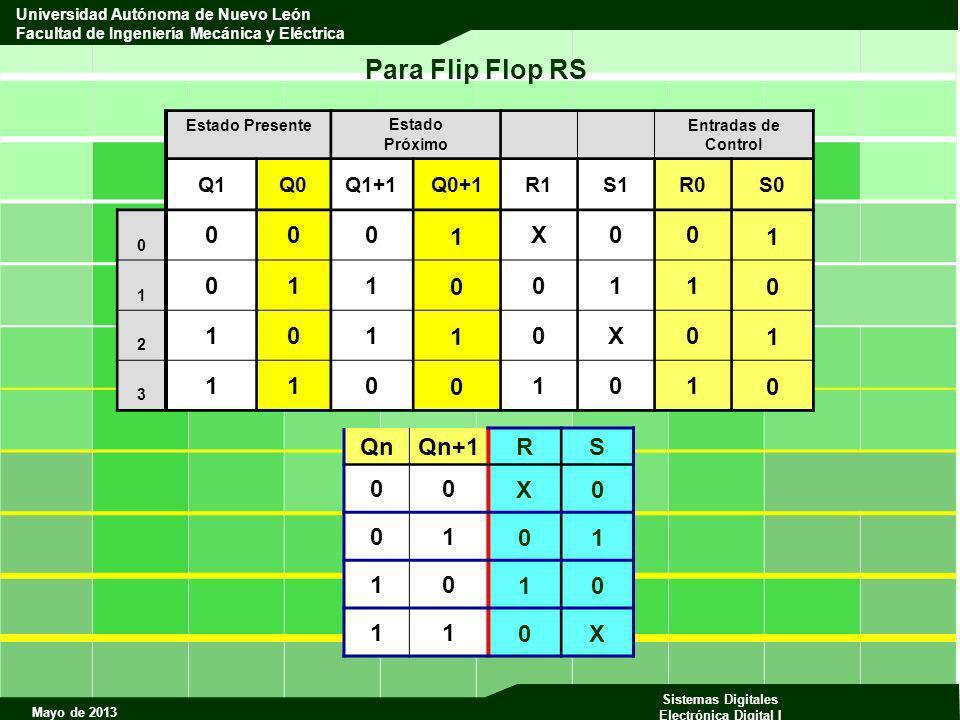 Para Flip Flop RS 1 X Qn Qn+1 R S X 1 Q1 Q0 Q1+1 Q0+1 R1 S1 R0 S0