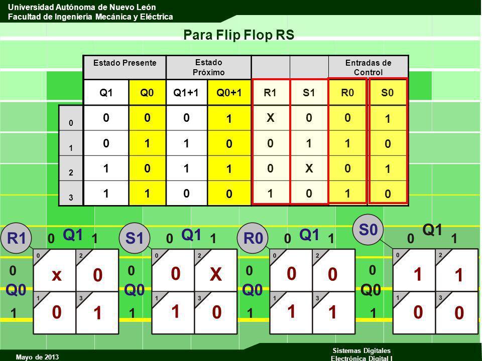 x X 1 1 1 1 1 1 Para Flip Flop RS X 1 Q1 Q0 Q1+1 Q0+1 R1 S1 R0 S0