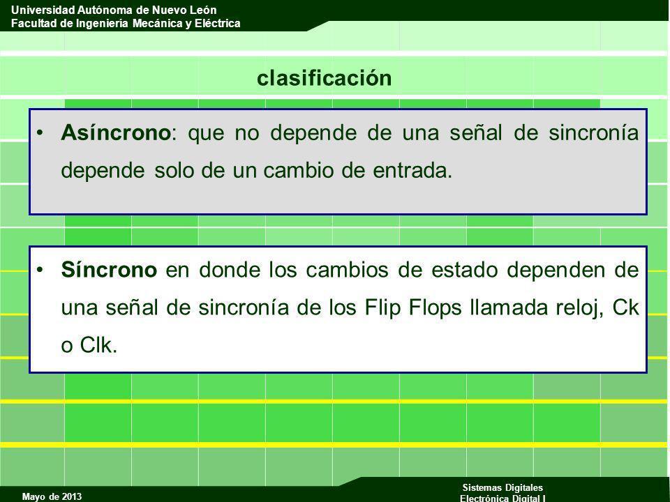 clasificación Asíncrono: que no depende de una señal de sincronía depende solo de un cambio de entrada.