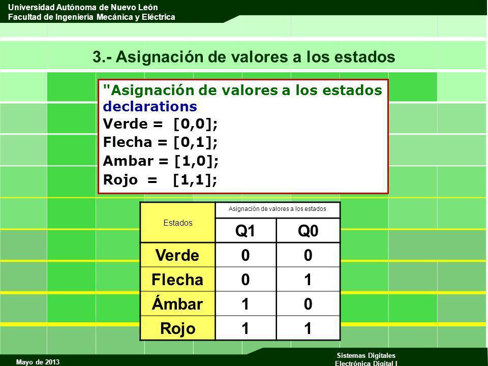 3.- Asignación de valores a los estados