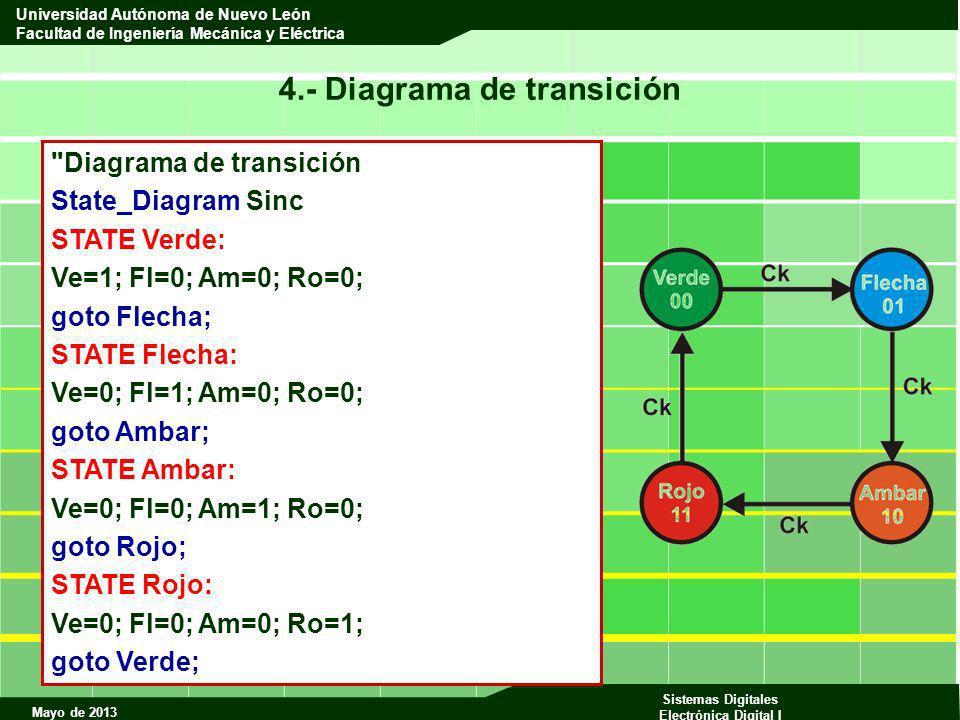 4.- Diagrama de transición