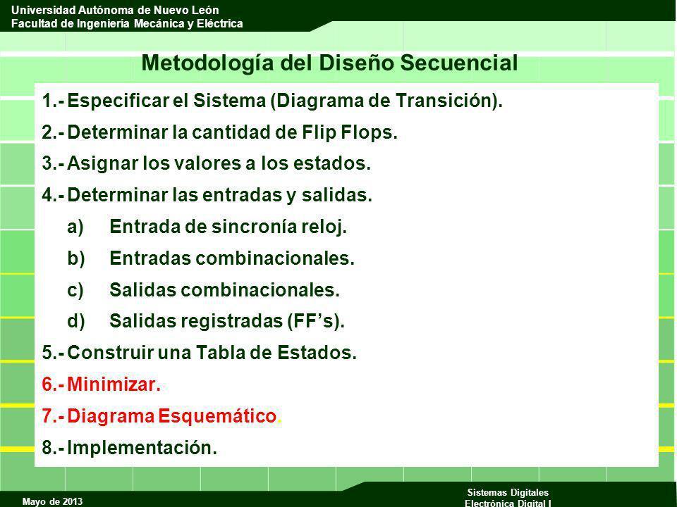 Metodología del Diseño Secuencial