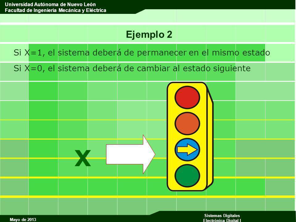 X Ejemplo 2 Si X=1, el sistema deberá de permanecer en el mismo estado