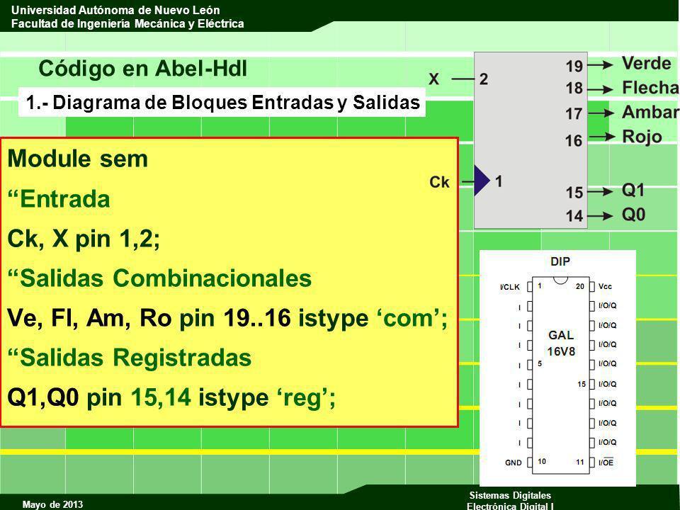 Salidas Combinacionales Ve, Fl, Am, Ro pin 19..16 istype 'com';
