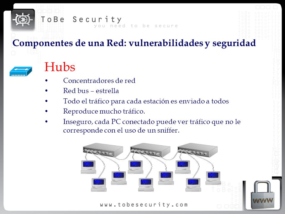Hubs Componentes de una Red: vulnerabilidades y seguridad