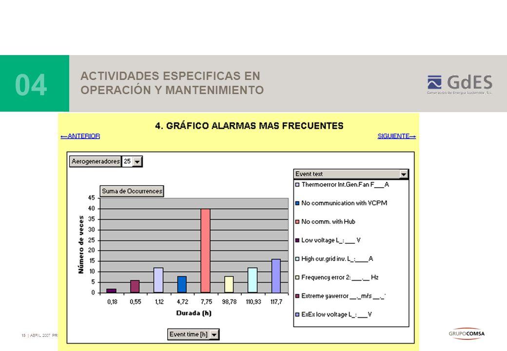 04 ACTIVIDADES ESPECIFICAS EN OPERACIÓN Y MANTENIMIENTO -