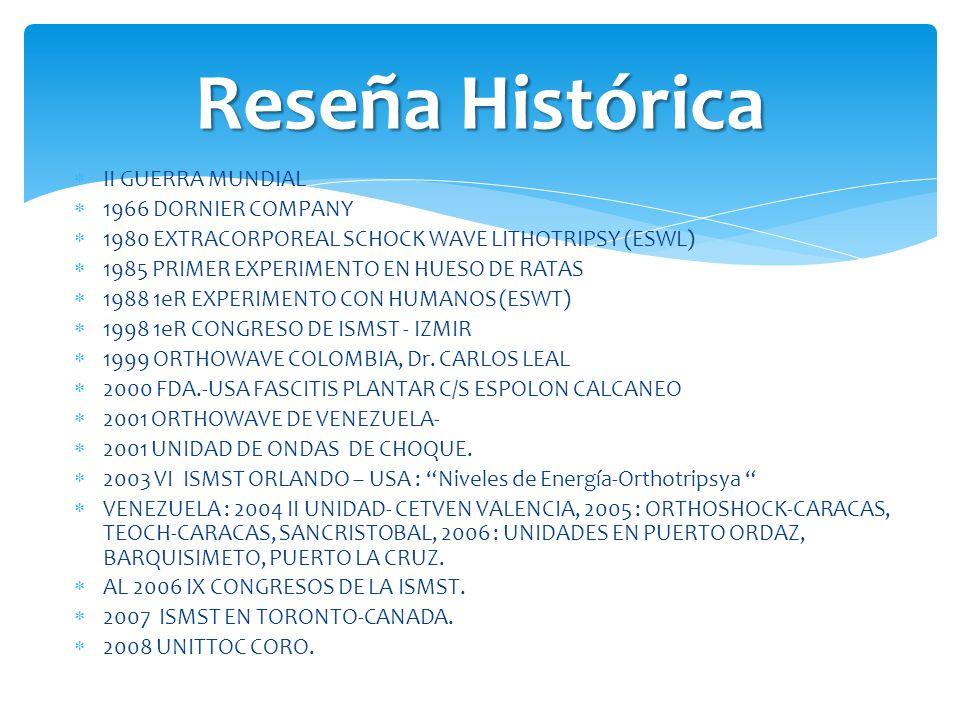 Reseña Histórica II GUERRA MUNDIAL 1966 DORNIER COMPANY