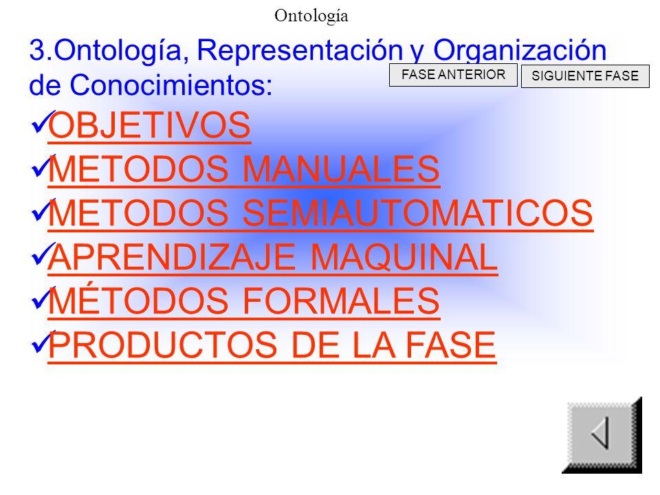 METODOS SEMIAUTOMATICOS APRENDIZAJE MAQUINAL MÉTODOS FORMALES