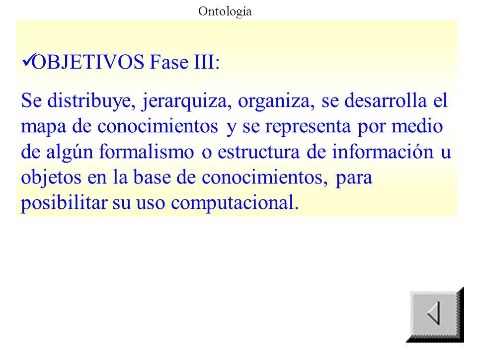 Ontología OBJETIVOS Fase III: