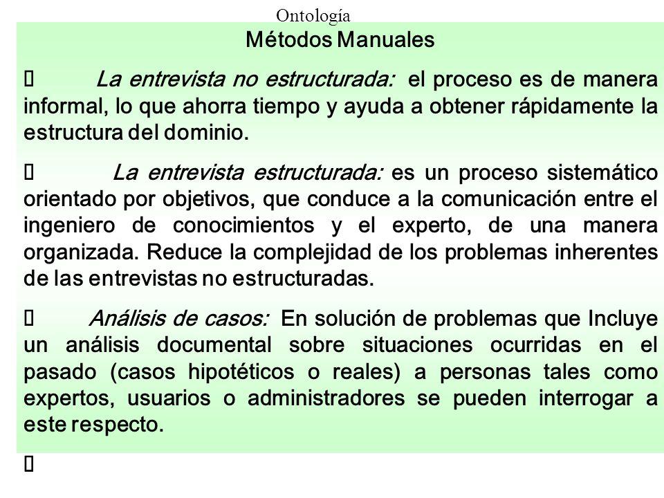 Ontología Métodos Manuales.