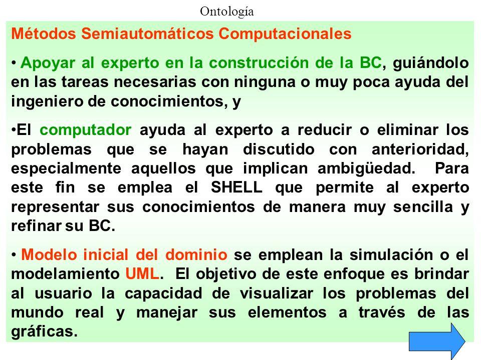 Métodos Semiautomáticos Computacionales