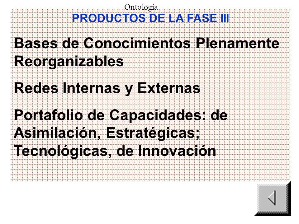 PRODUCTOS DE LA FASE III
