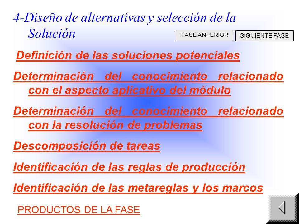 4-Diseño de alternativas y selección de la Solución