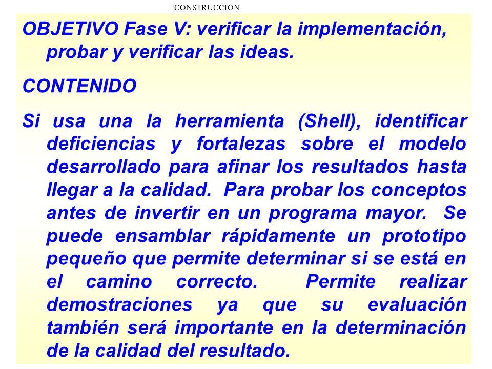 CONSTRUCCION OBJETIVO Fase V: verificar la implementación, probar y verificar las ideas. CONTENIDO.