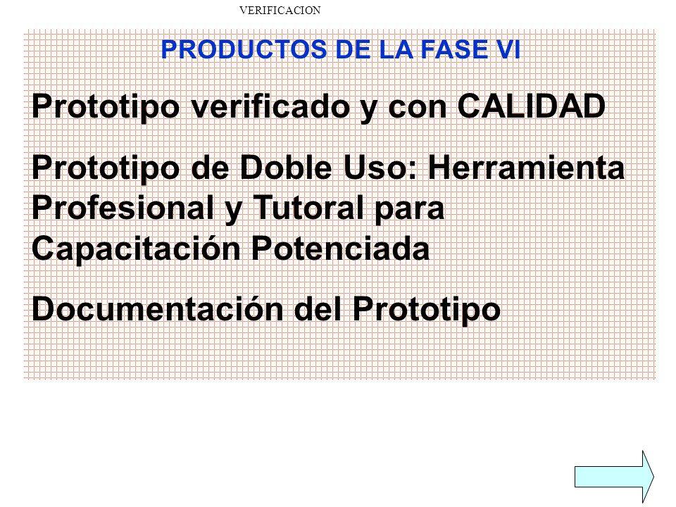 Prototipo verificado y con CALIDAD