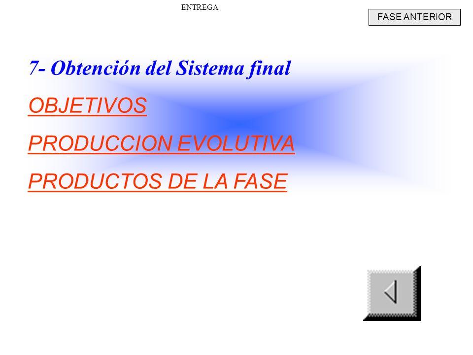7- Obtención del Sistema final OBJETIVOS PRODUCCION EVOLUTIVA