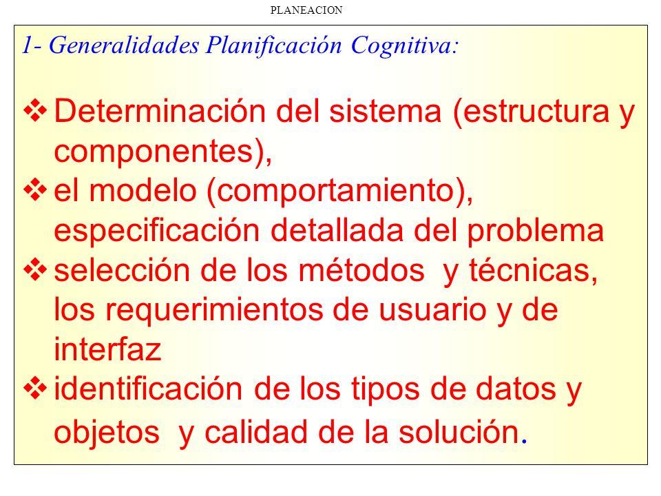 Determinación del sistema (estructura y componentes),