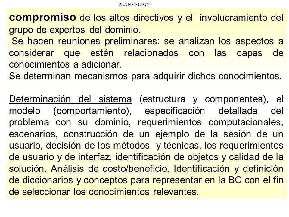 PLANEACION compromiso de los altos directivos y el involucramiento del grupo de expertos del dominio.