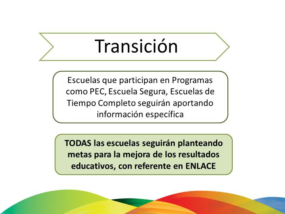 Transición Escuelas que participan en Programas como PEC, Escuela Segura, Escuelas de Tiempo Completo seguirán aportando información específica.