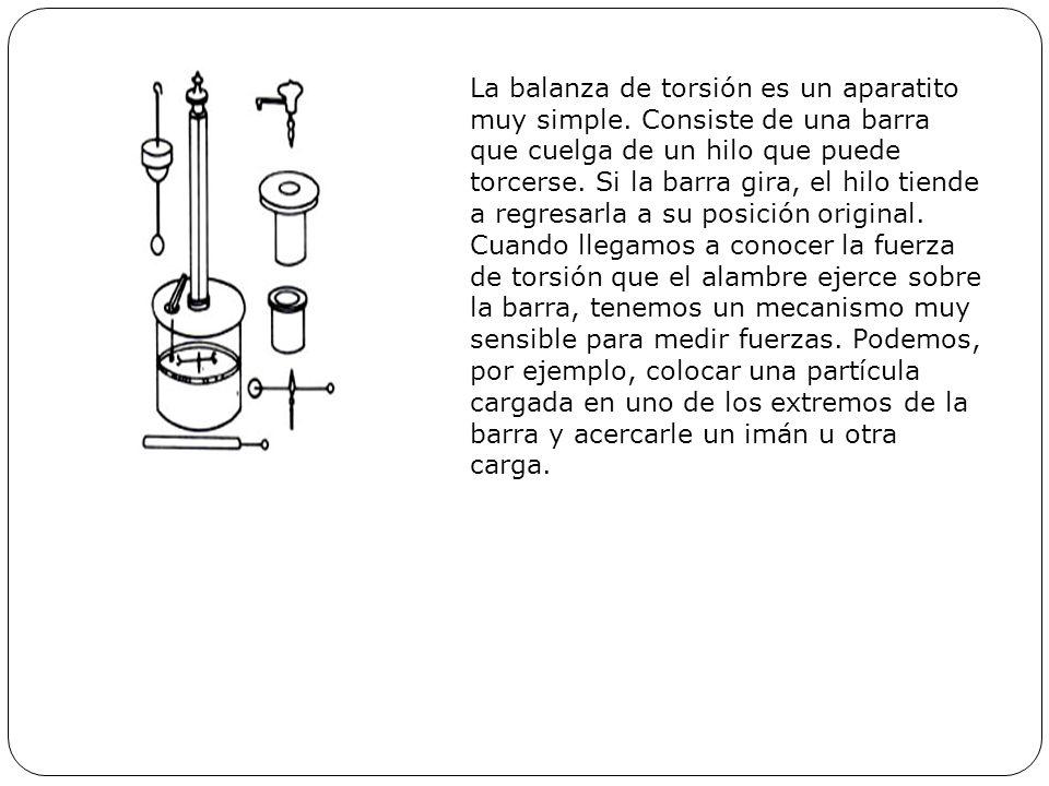 La balanza de torsión es un aparatito muy simple