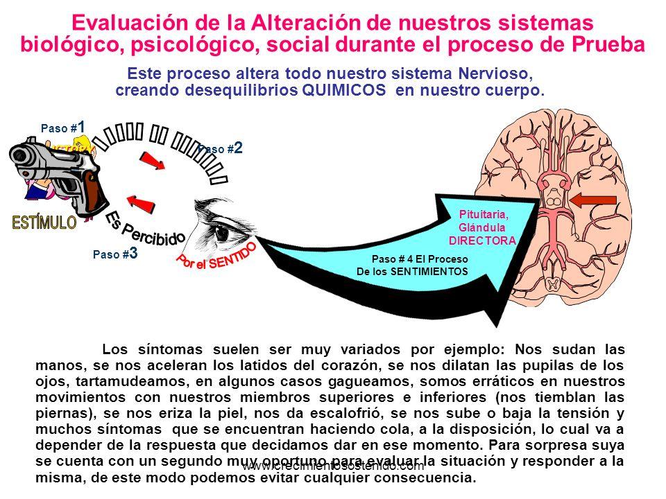 Evaluación de la Alteración de nuestros sistemas biológico, psicológico, social durante el proceso de Prueba